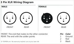 ccert info wp content uploads 2018 03 wiring xlr c xlr wiring diagram at Xlr Wire Diagram