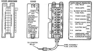 repair guides circuit protection fuses autozone com 1 fuse panel and identification chart for the 1991 92 navajo