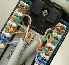cat5 patch panel wiring diagram efcaviation com patch panel wiring a or b at Cat6 Patch Panel Wiring Diagram