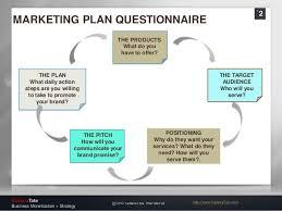 Strategic Marketing Plan Questionnaire