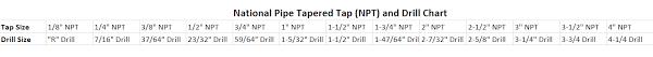 1 2 npt tap drill size