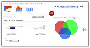 Types Of Google Charts 10 Ways To Easily Create Charts Online Without Using Excel