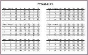 Benching Max Chart 44 Explanatory 5x5 Bench Press Chart