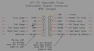 1972 chevy c10 ignition wiring diagram wiring diagram 1972 chevrolet c10 wiring diagram jodebal