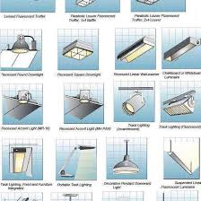 type of lighting. Awesome Types Of Light Fixtures Design That Will Make You Happy For Home Interior Ideas Type Lighting T