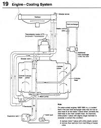 vw t25 cooling system diagram vw image wiring diagram 17 best images about van stuff volkswagen vw forum on vw t25 cooling system