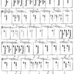 Elementary Fingering Chart Bass Clarinet Within Clarinet Fingering ...