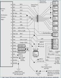 2001 s10 fuel pump wiring diagram wiring diagrams 2001 s10 fuel pump wiring diagram 1999 ford expedition wiring diagram sample electrical wiring diagram 1999