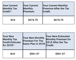 Essential Plan Income Chart 2017 When Your Shitty Health Insurance Doubles In Price Mr