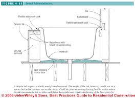 instructions for installing a fiberglass bathtub bathtub ideas
