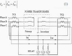 transformer differential protection scheme 3 phase transformer theory at Electrical Transformer Wiring Diagram