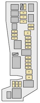 2005 corolla fuse box diagram wiring diagram insider