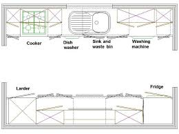 galley kitchen layout designs. full size of kitchen:nice galley kitchen floor plans small layouts how to design layout designs o