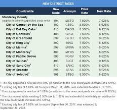 9 Sales Tax Chart California State Sales Tax State Sales Tax License California