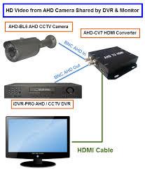 hdmi cable wiring diagram hdmi wiring diagrams ahd cctv video split to dvr hdmi tv monitor hdmi cable wiring diagram
