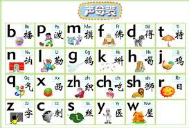 Pinyin Chart Learn Chinese Pinyin Chart What Are The Best Pinyin
