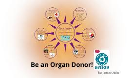 Copy of Being and Organ Donor Prezi