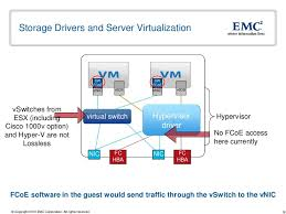 converged data center fcoe iscsi and the future of storage network 17 18