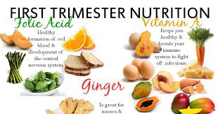 Fit Momma Clean Baby Nutrition Tips For Your First Trimester
