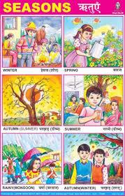Season Chart Seasons Chart Art History Projects For Kids Seasons Chart