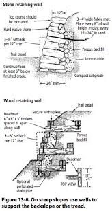 Small Picture The 25 best Rock retaining wall ideas on Pinterest Retaining