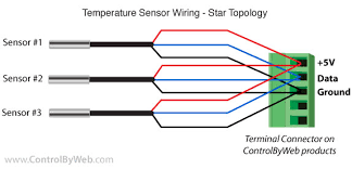 faq how to extend temperature sensors temperature sensors wired to cat 5e cable using the star topology