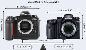Nikon D100 vs Samsung NX1 Comparison Review