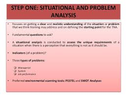Situational Analysis Questions Training Needs Analysis Skills Auditing And Training