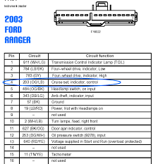 cruise control on off dash light ford ranger cruise control buttons at Ford Ranger Cruise Control Diagram