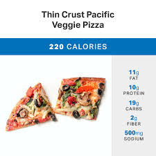 rd tip domino s large thin crust pizzas e cut into 16 squares rather than eight slices take that opportunity to savor two smaller slices and add a