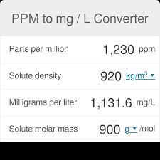 Ppm To Mg L Converter Omni Calculator