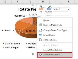Chart Rotation Rotate Pie Chart In Excel How To Rotate Pie Chart In Excel