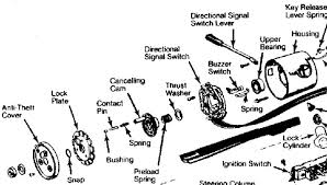 jeep steering column wiring diagram 1997 jeep tj stereo wiring diagram images jeep wrangler tj wiring jeep tj radio wiring diagram