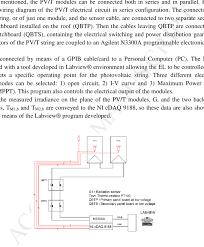 pv t system wiring diagram scientific diagram pv t system wiring diagram