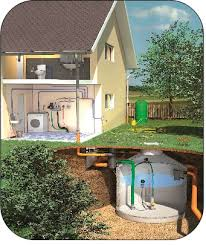 Use Rainwater For The Home
