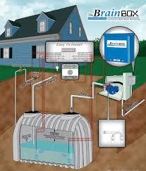 munro mbrb242 pump start relay for 2 float rainwater harvesting munro brainbox diagram