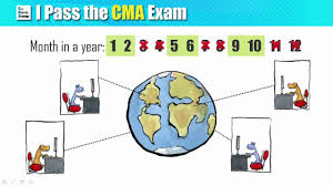 The Designation Cmas Is Awarded By The How To Become A Cma The Cma Certification Process