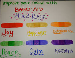 Mood Colors Meanings 28 What Mood Is Green What Does Green Color On Mood Ring