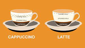 what is the difference between a latte