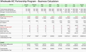 Sample Small Business Plan | Rottenraw : Rottenraw