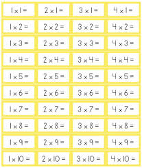 Pin By Jenn Kay On Math Work Homeschool Math Math