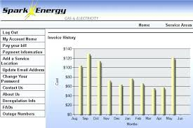average electric bill for 1 bedroom apartment. Simple Average Average Pge Bill For 3 Bedroom House Creative Brilliant Electric  1 Apartment Utility Bills Rental New