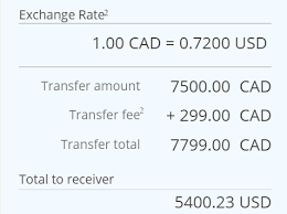 Western Union Transfer Fees Chart 2018 Western Union Canada Fees And Exchange Rates Remitr