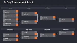 d day dota 2 tournament