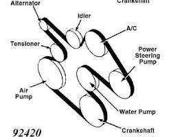 need a diagram for 1991 s10 serpentine belt fixya power steering and ac