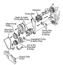 mazda engine diagrams mazda wiring diagrams