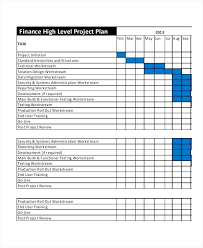 Post Project Review Template Report Management Closure Free Resume