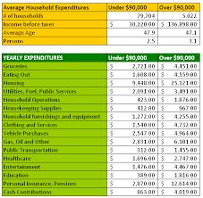 sample household budget budget household expenses gidiye redformapolitica co