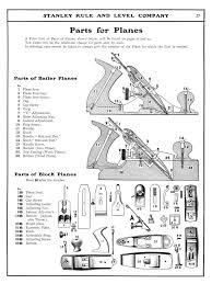 Stanley Plane Size Chart How To Identify Stanley Hand Plane Age And Type Type Study