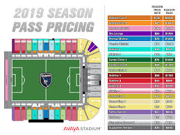 Am I Crazy Or Are Season Pass Prices For 2019 Lower Than